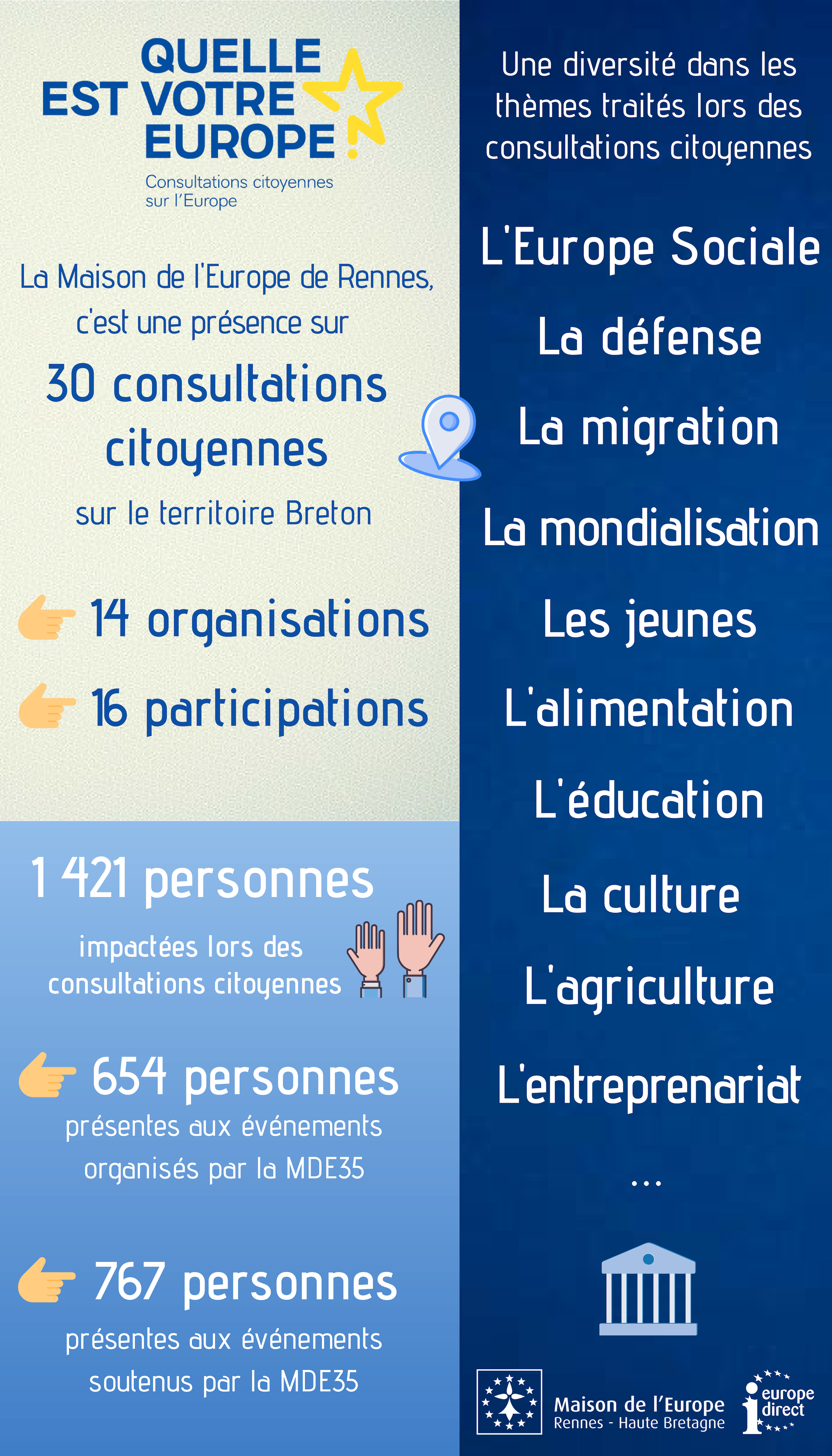 Infographie Cc Mde35