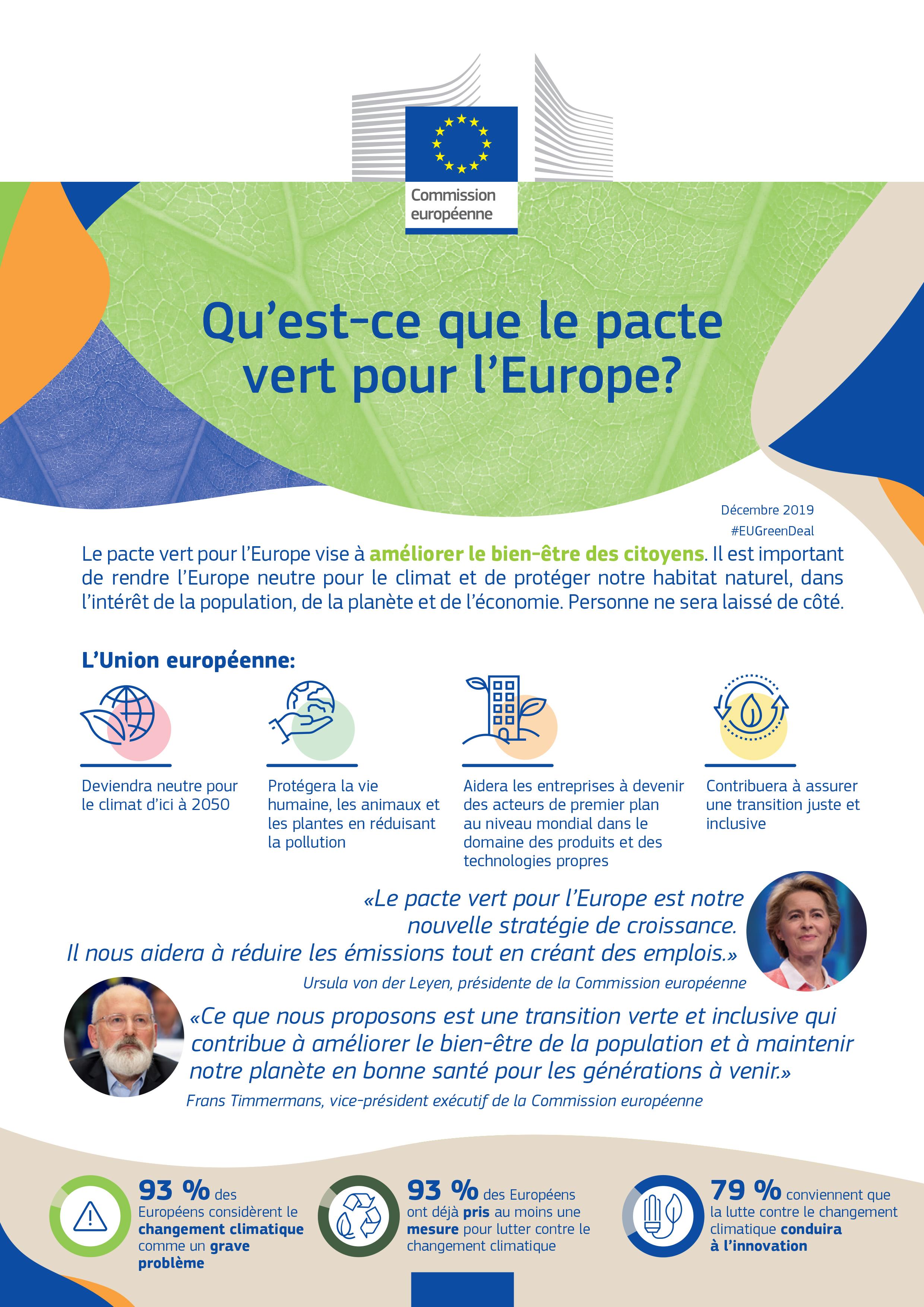 Qu'est Ce Que Le Pacte Vert Pour L'europe?